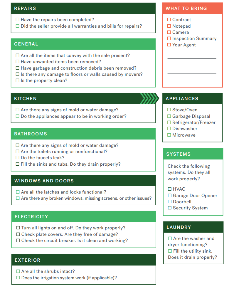 Your Final Walkthrough Checklist Before A Home Closing